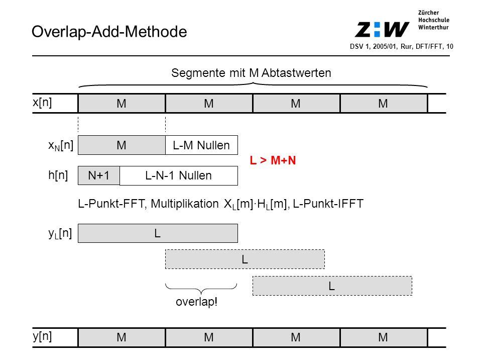Overlap-Add-Methode Segmente mit M Abtastwerten x[n] M M M M xN[n] M